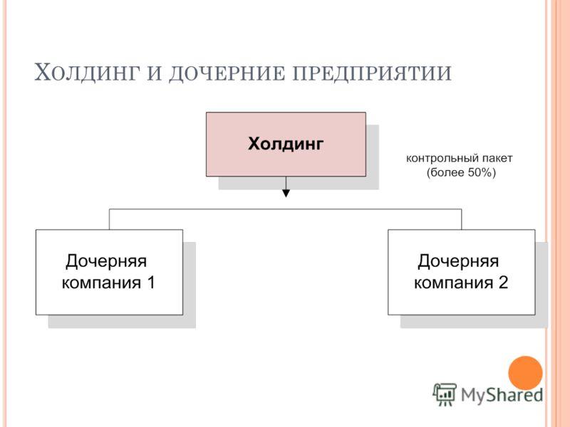 Х ОЛДИНГ И ДОЧЕРНИЕ ПРЕДПРИЯТИИ
