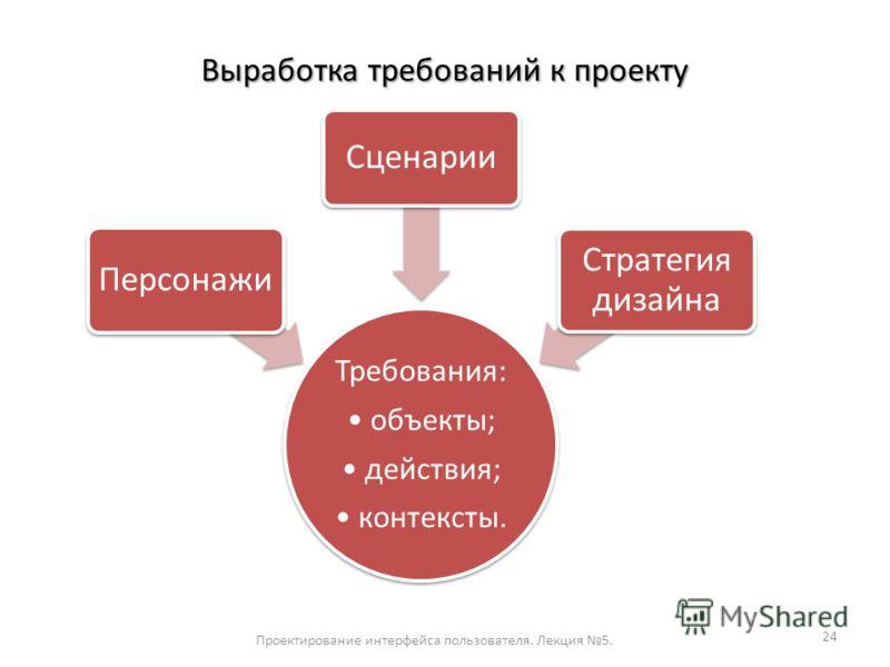 Выработка требований к проекту Проектирование интерфейса пользователя. Лекция 5. 24 Требования: объекты; действия; контексты. Персонажи Сценарии Стратегия дизайна
