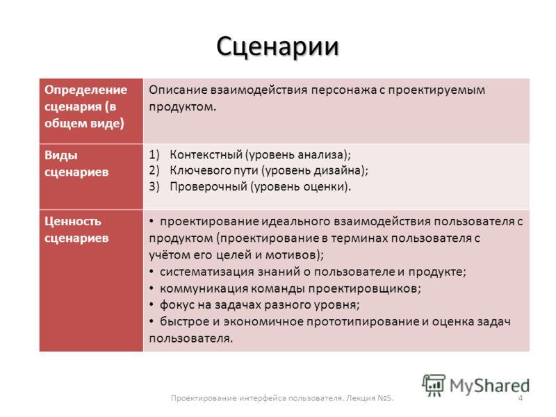 Сценарии 4 Определение сценария (в общем виде) Описание взаимодействия персонажа с проектируемым продуктом. Виды сценариев 1)Контекстный (уровень анализа); 2)Ключевого пути (уровень дизайна); 3)Проверочный (уровень оценки). Ценность сценариев проекти