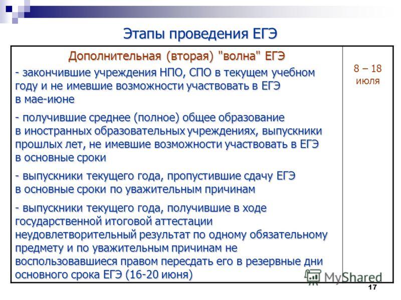 17 Этапы проведения ЕГЭ Дополнительная (вторая)