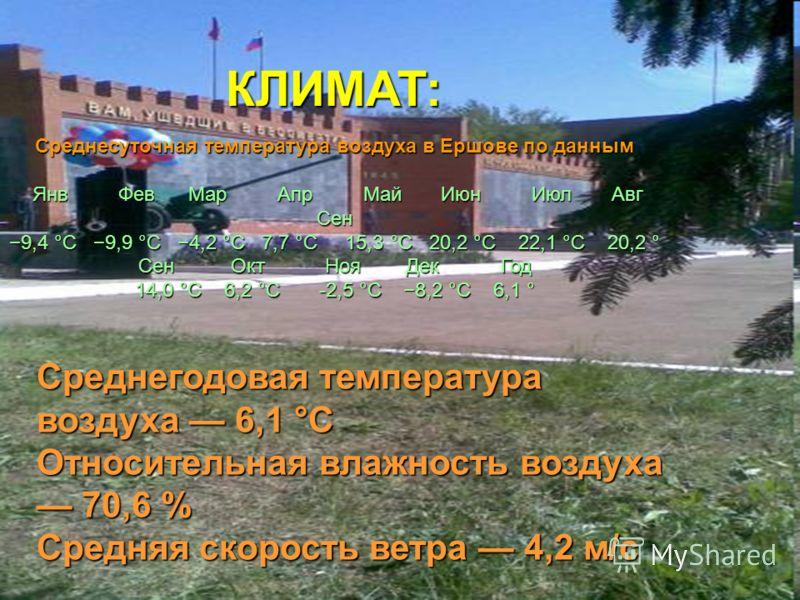 Среднегодовая температура воздуха 6,1 °C Относительная влажность воздуха 70,6 % Средняя скорость ветра 4,2 м/с КЛИМАТ: Среднесуточная температура воздуха в Ершове по данным Янв Фев Мар Апр Май Июн Июл Авг Сен 9,4 °C 9,9 °C 4,2 °C 7,7 °C 15,3 °C 20,2