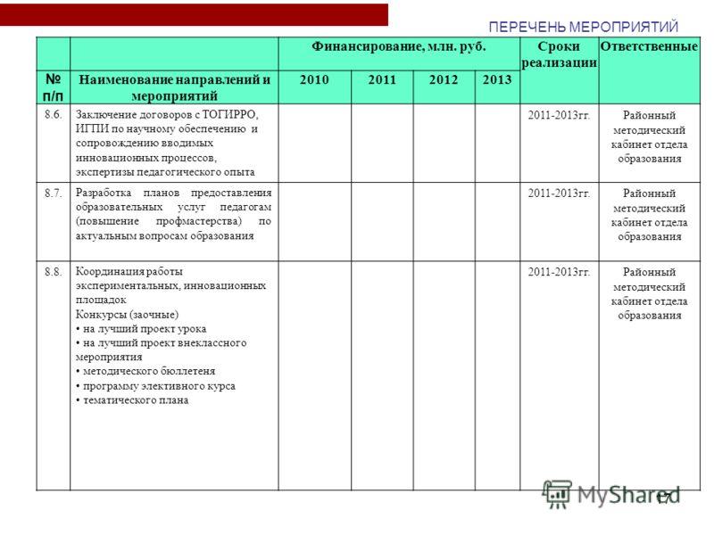 17 Финансирование, млн. руб.Сроки реализации Ответственные п/п Наименование направлений и мероприятий 2010201120122013 8.6. Заключение договоров с ТОГИРРО, ИГПИ по научному обеспечению и сопровождению вводимых инновационных процессов, экспертизы педа