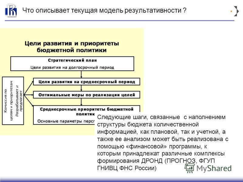 Следующие шаги, связанные с наполнением структуры бюджета количественной информацией, как плановой, так и учетной, а также ее анализом может быть реализована с помощью «финансовой» программы, к которым принадлежат различные комплексы формирования ДРО