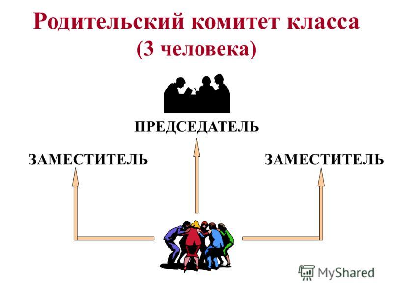 Родительский комитет класса (3 человека) ПРЕДСЕДАТЕЛЬ ЗАМЕСТИТЕЛЬ