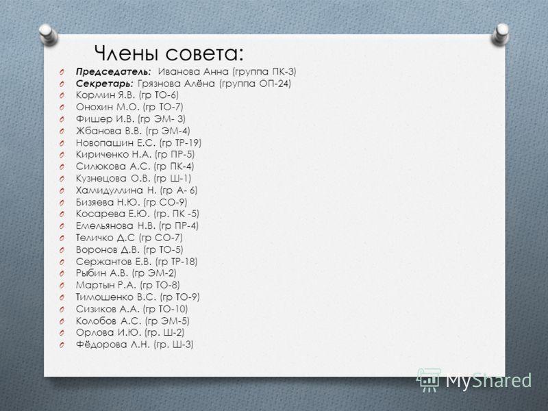 Члены совета: O Председатель: Иванова Анна (группа ПК-3) O Секретарь: Грязнова Алёна (группа ОП-24) O Кормин Я.В. (гр ТО-6) O Онохин М.О. (гр ТО-7) O Фишер И.В. (гр ЭМ- 3) O Жбанова В.В. (гр ЭМ-4) O Новопашин Е.С. (гр ТР-19) O Кириченко Н.А. (гр ПР-5