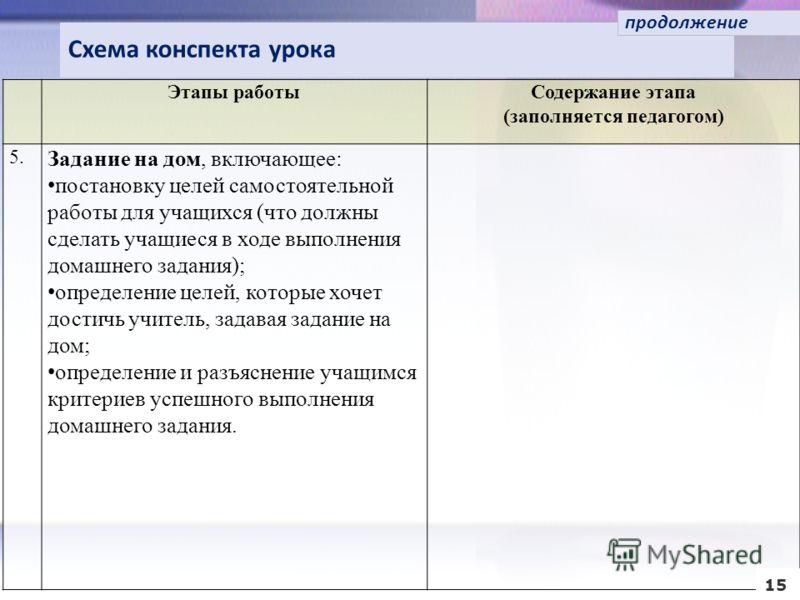 Схема конспекта урока Этапы работыСодержание этапа (заполняется педагогом) 5. Задание на дом, включающее: постановку целей самостоятельной работы для учащихся (что должны сделать учащиеся в ходе выполнения домашнего задания); определение целей, котор