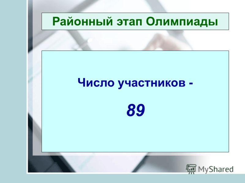Районный этап Олимпиады Число участников - 89