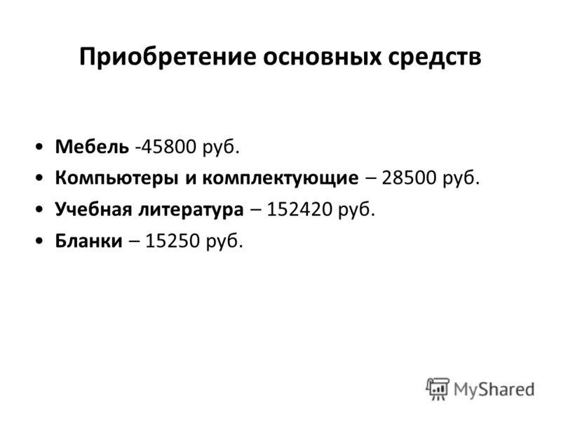 Приобретение основных средств Мебель -45800 руб. Компьютеры и комплектующие – 28500 руб. Учебная литература – 152420 руб. Бланки – 15250 руб.