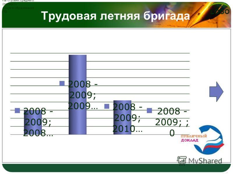 LOGO Трудовая летняя бригада На ступени среднего (полного) общего образования (10-