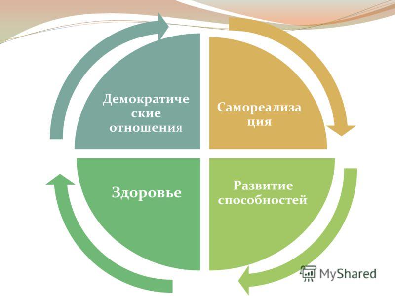 Адаптированность – осознанная способность активно взаимодействовать с новой внешней средой Адаптация – приспособление. социальная психическая УЧЕБНАЯ