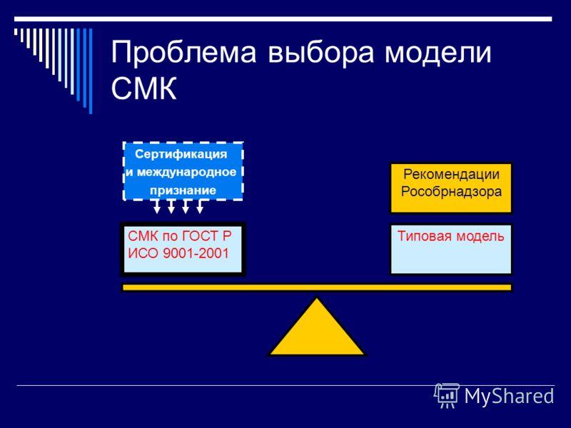 Проблема выбора модели СМК СМК по ГОСТ Р ИСО 9001-2001 Типовая модель Рекомендации Рособрнадзора Сертификация и международное признание