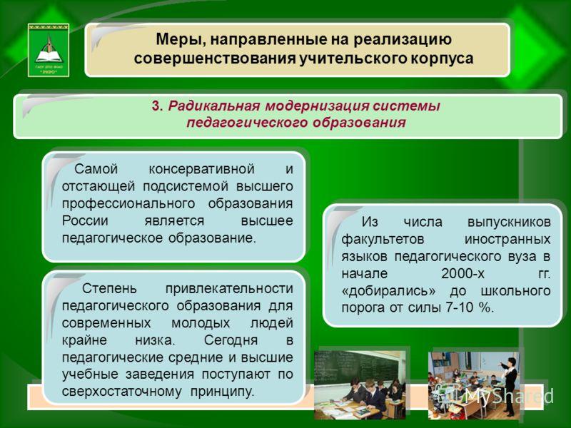 Меры, направленные на реализацию совершенствования учительского корпуса 3. Радикальная модернизация системы педагогического образования Самой консервативной и отстающей подсистемой высшего профессионального образования России является высшее педагоги