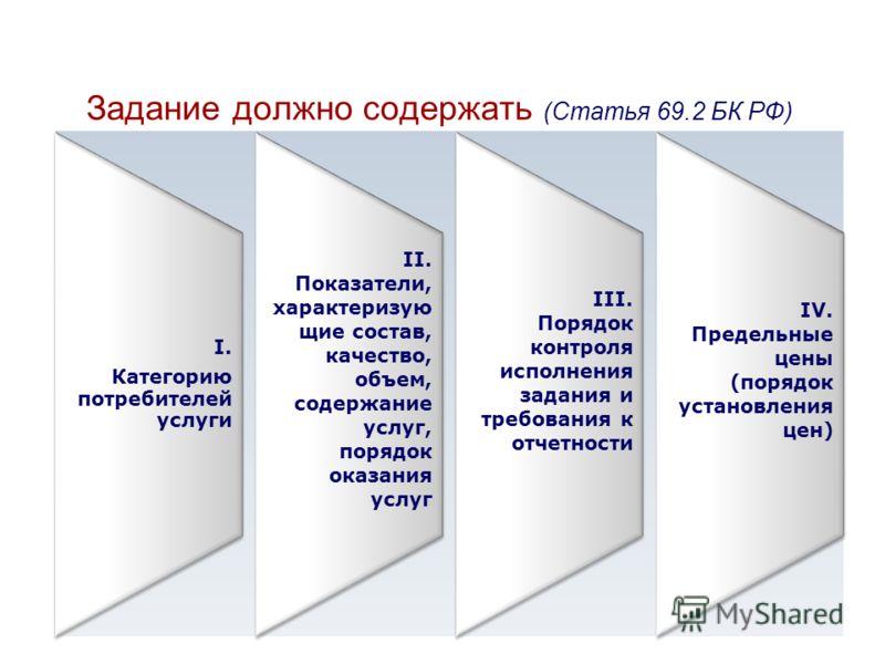 25 Задание должно содержать (Статья 69.2 БК РФ) I. Категорию потребителей услуги II. Показатели, характеризую щие состав, качество, объем, содержание услуг, порядок оказания услуг III. Порядок контроля исполнения задания и требования к отчетности IV.