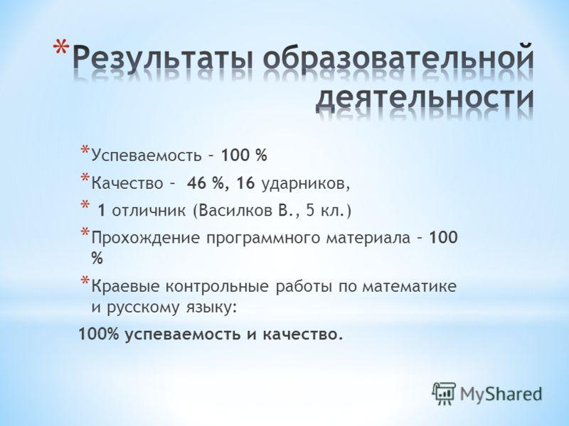 * Успеваемость – 100 % * Качество – 46 %, 16 ударников, * 1 отличник (Василков В., 5 кл.) * Прохождение программного материала – 100 % * Краевые контрольные работы по математике и русскому языку: 100% успеваемость и качество.