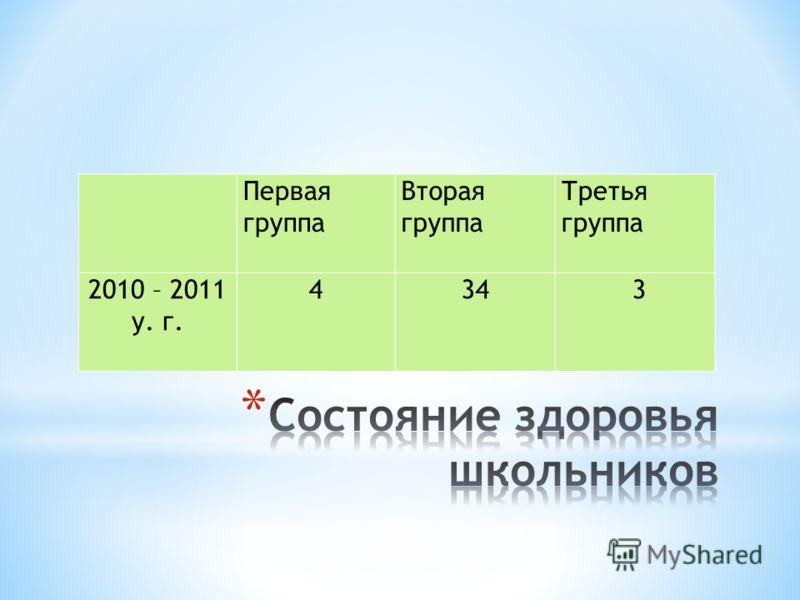 Первая группа Вторая группа Третья группа 2010 – 2011 у. г. 434 3