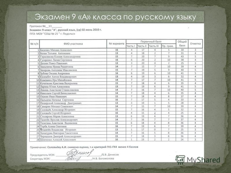 Экзамен 9 «А» класса по русскому языку