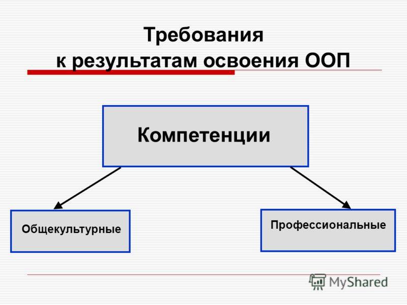 Требования к результатам освоения ООП Компетенции Общекультурные Профессиональные