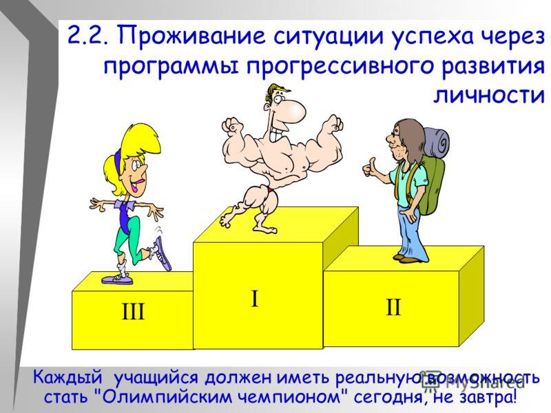 2.2. Проживание ситуации успеха через программы прогрессивного развития личности Каждый учащийся должен иметь реальную возможность стать Олимпийским чемпионом сегодня, не завтра! I III II