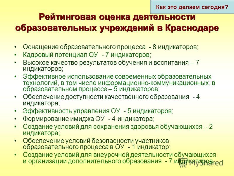 Рейтинговая оценка деятельности образовательных учреждений в Краснодаре Оснащение образовательного процесса - 8 индикаторов; Кадровый потенциал ОУ - 7 индикаторов; Высокое качество результатов обучения и воспитания – 7 индикаторов; Эффективное исполь