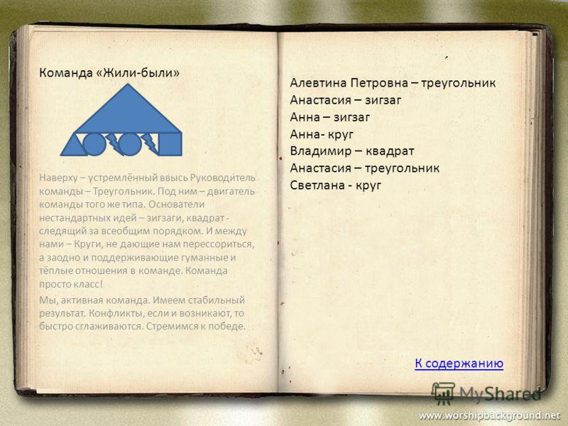 Алевтина Петровна – треугольник Анастасия – зигзаг Анна – зигзаг Анна- круг Владимир – квадрат Анастасия – треугольник Светлана - круг Наверху – устремлённый ввысь Руководитель команды – Треугольник. Под ним – двигатель команды того же типа. Основате