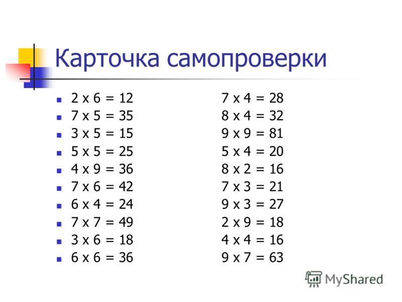 Карточка самопроверки 2 х 6 = 12 7 х 4 = 28 7 х 5 = 35 8 х 4 = 32 3 х 5 = 15 9 х 9 = 81 5 х 5 = 25 5 х 4 = 20 4 х 9 = 36 8 х 2 = 16 7 х 6 = 42 7 х 3 = 21 6 х 4 = 24 9 х 3 = 27 7 х 7 = 49 2 х 9 = 18 3 х 6 = 18 4 х 4 = 16 6 х 6 = 36 9 х 7 = 63