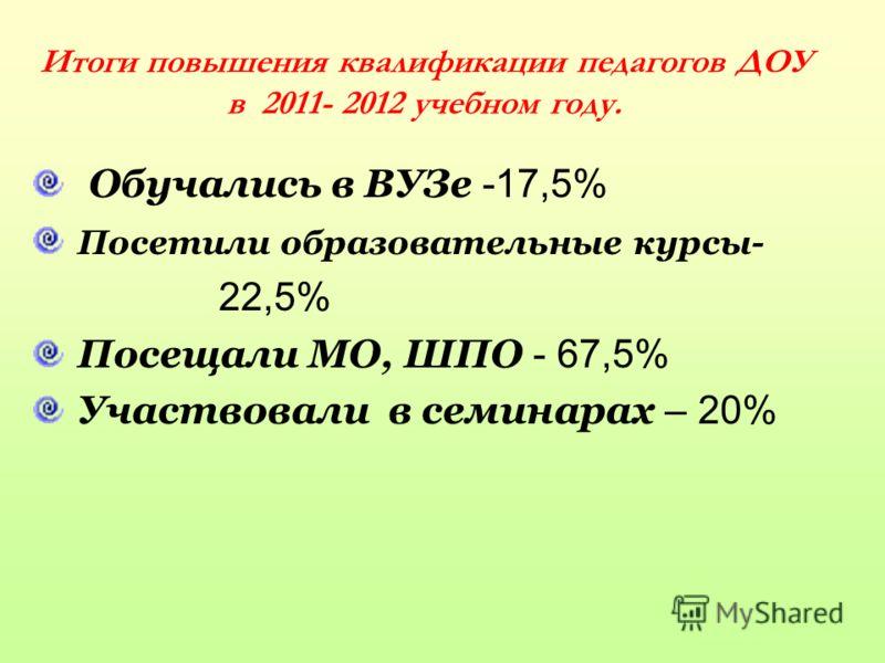 Итоги повышения квалификации педагогов ДОУ в 2011- 2012 учебном году. Обучались в ВУЗе -17,5% Посетили образовательные курсы- 22,5% Посещали МО, ШПО - 67,5% Участвовали в семинарах – 20%