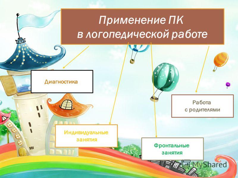 Применение ПК в логопедической работе Диагностика Индивидуальные занятия Работа с родителями Фронтальные занятия
