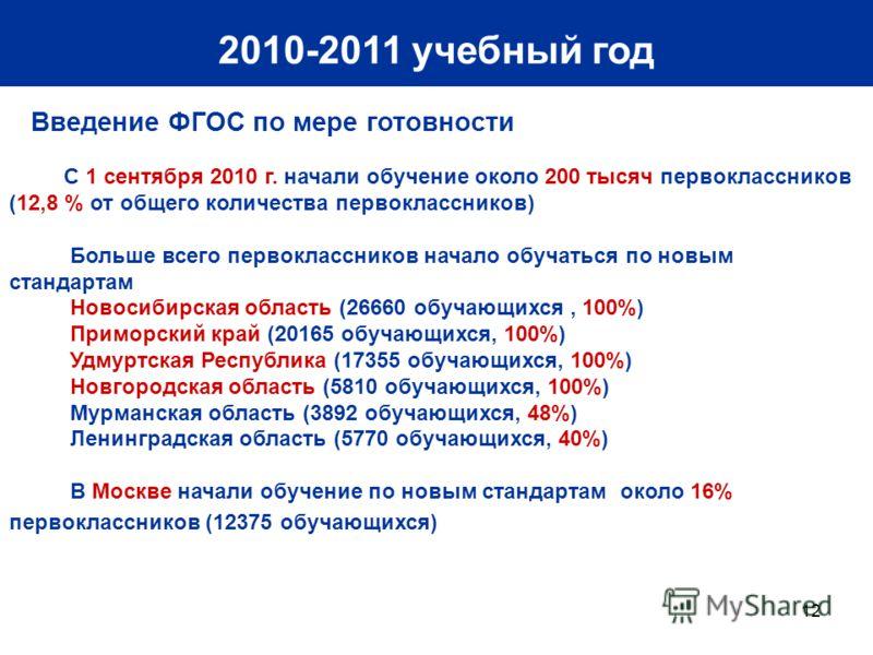 12 2010-2011 учебный год Введение ФГОС по мере готовности С 1 сентября 2010 г. начали обучение около 200 тысяч первоклассников (12,8 % от общего количества первоклассников) Больше всего первоклассников начало обучаться по новым стандартам Новосибирск