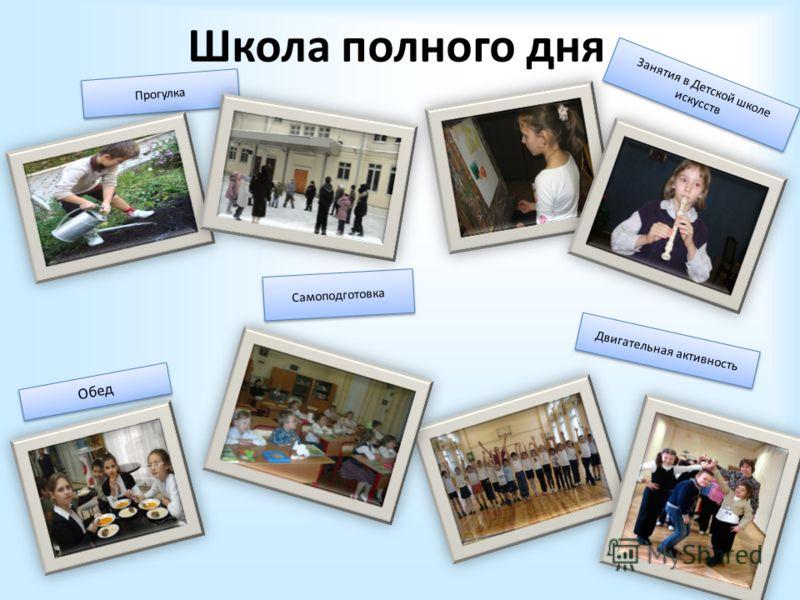 Школа полного дня Занятия в Детской школе искусств Прогулка Самоподготовка Обед Двигательная активность