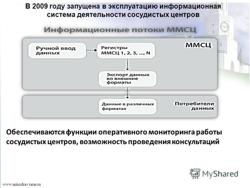 Обеспечиваются функции оперативного мониторинга работы сосудистых центров, возможность проведения консультаций В 2009 году запущена в эксплуатацию информационная система деятельности сосудистых центров www.minzdrav.tatar.ru