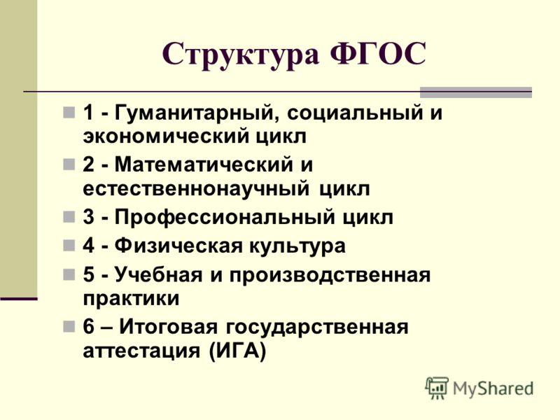Структура ФГОС 1 - Гуманитарный, социальный и экономический цикл 2 - Математический и естественнонаучный цикл 3 - Профессиональный цикл 4 - Физическая культура 5 - Учебная и производственная практики 6 – Итоговая государственная аттестация (ИГА)