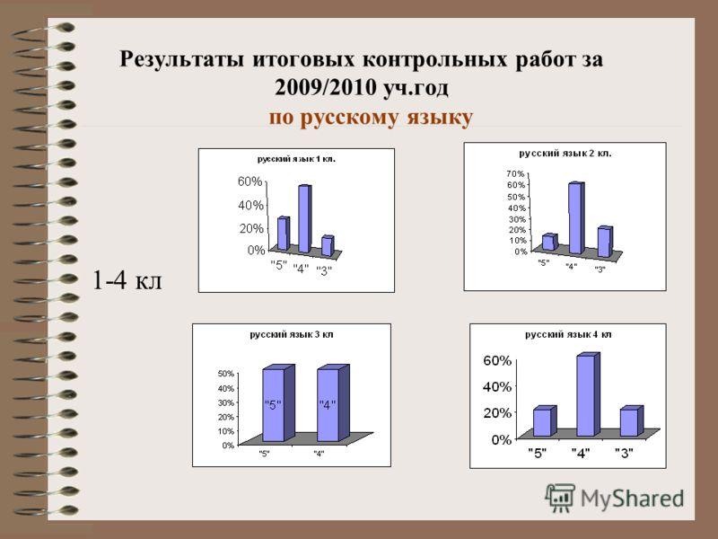 Результаты итоговых контрольных работ за 2009/2010 уч.год по русскому языку 1-4 кл