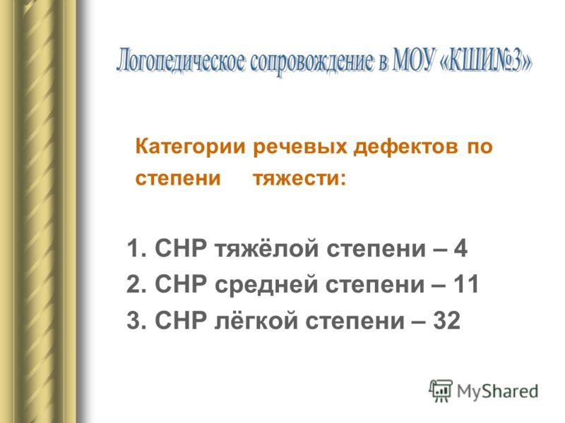 Категории речевых дефектов по степени тяжести: 1. СНР тяжёлой степени – 4 2. СНР средней степени – 11 3. СНР лёгкой степени – 32