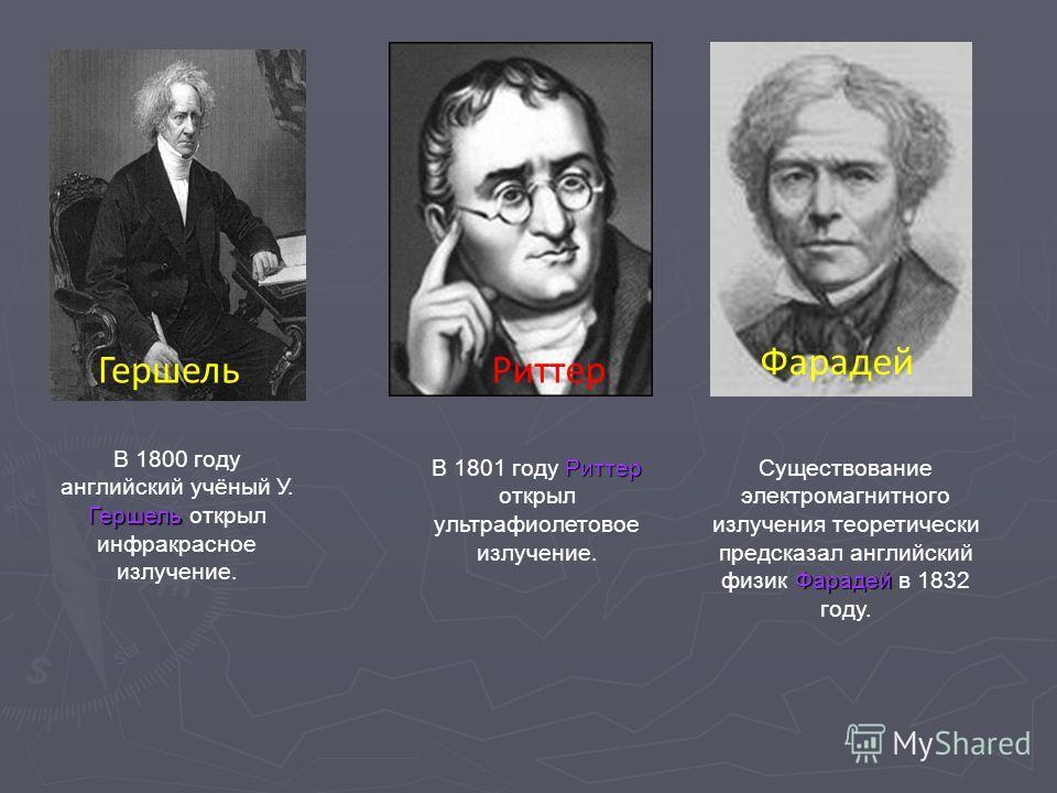Гершель Гершель В 1800 году английский учёный У. Гершель открыл инфракрасное излучение. Риттер Риттер В 1801 году Риттер открыл ультрафиолетовое излучение. Фарадей Фарадей Существование электромагнитного излучения теоретически предсказал английский ф