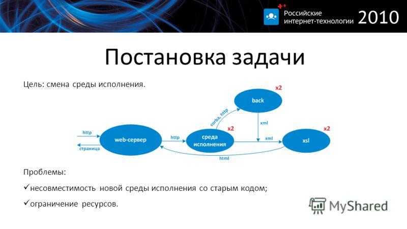 Цель: смена среды исполнения. Проблемы: несовместимость новой среды исполнения со старым кодом; ограничение ресурсов. Постановка задачи