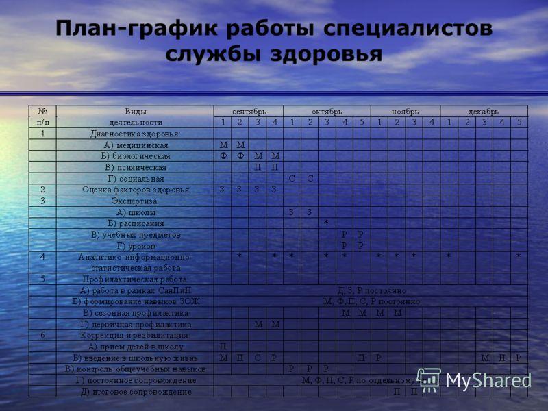 План-график работы специалистов службы здоровья