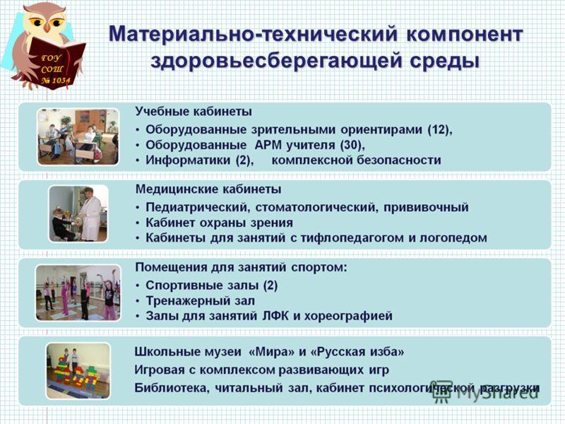 ГОУ СОШ 1034 Материально-технический компонент здоровьесберегающей среды