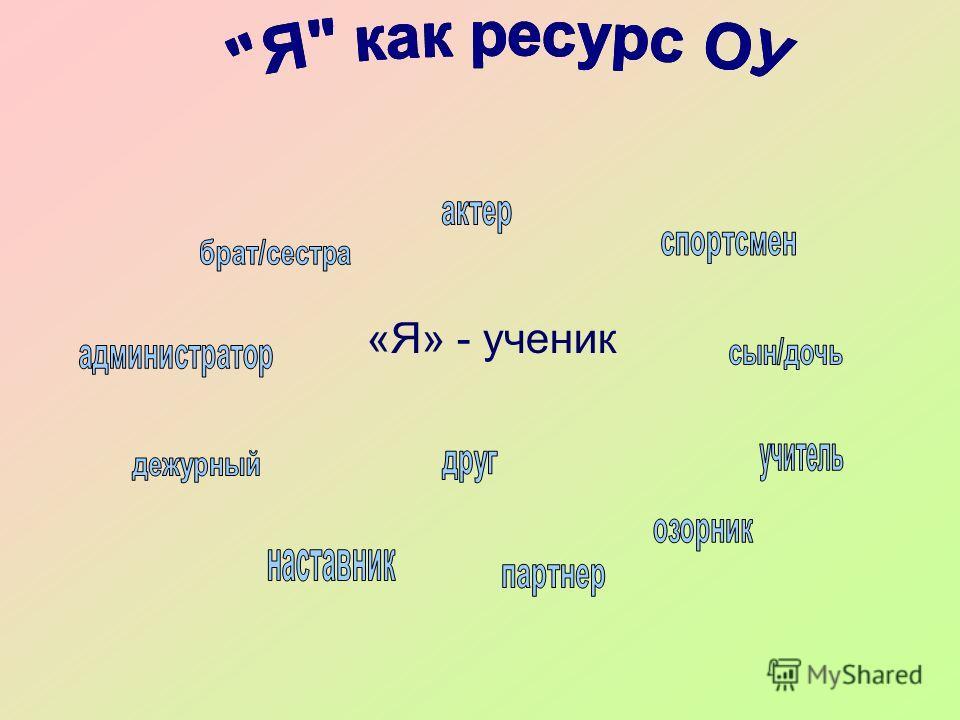 «Я» - ученик