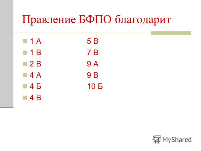 Правление БФПО благодарит 1 А 5 В 1 В 7 В 2 В 9 А 4 А 9 В 4 Б 10 Б 4 В