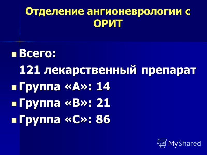 Отделение ангионеврологии с ОРИТ Всего: Всего: 121 лекарственный препарат Группа «А»: 14 Группа «А»: 14 Группа «В»: 21 Группа «В»: 21 Группа «С»: 86 Группа «С»: 86