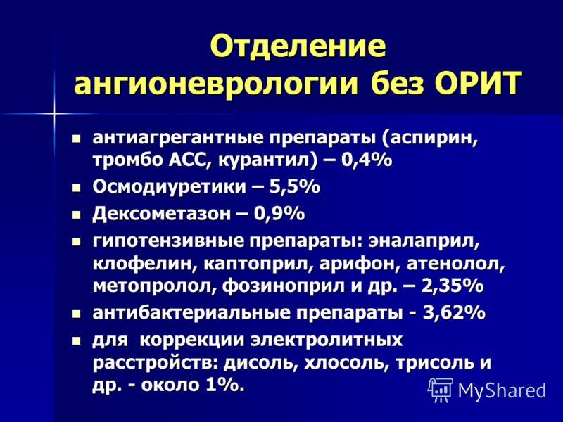Отделение ангионеврологии без ОРИТ антиагрегантные препараты (аспирин, тромбо АСС, курантил) – 0,4% антиагрегантные препараты (аспирин, тромбо АСС, курантил) – 0,4% Осмодиуретики – 5,5% Осмодиуретики – 5,5% Дексометазон – 0,9% Дексометазон – 0,9% гип