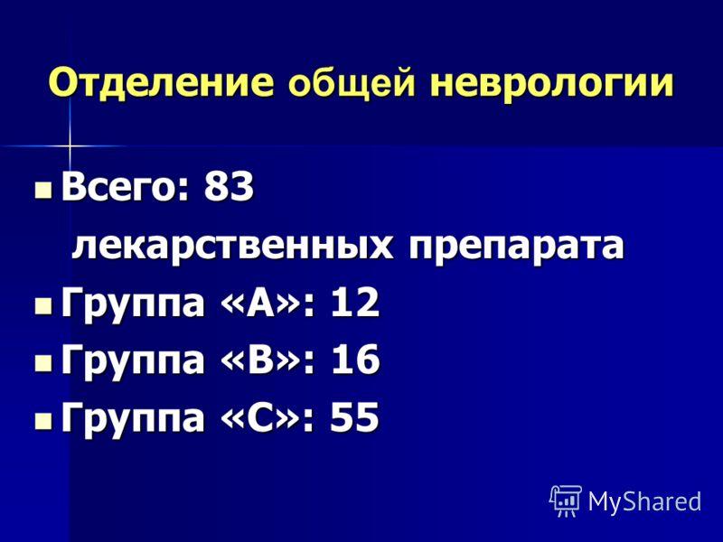Отделение общей неврологии Всего: 83 Всего: 83 лекарственных препарата лекарственных препарата Группа «А»: 12 Группа «А»: 12 Группа «В»: 16 Группа «В»: 16 Группа «С»: 55 Группа «С»: 55