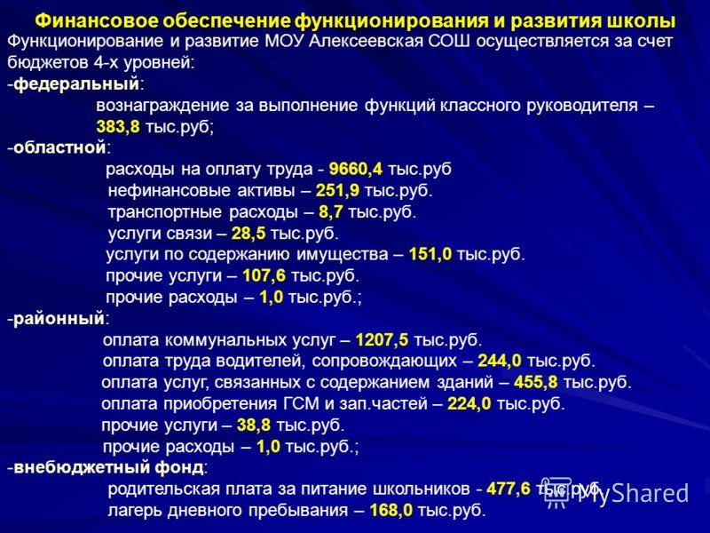 Финансовое обеспечение функционирования и развития школы Функционирование и развитие МОУ Алексеевская СОШ осуществляется за счет бюджетов 4-х уровней: -федеральный: вознаграждение за выполнение функций классного руководителя – 383,8 тыс.руб; -областн