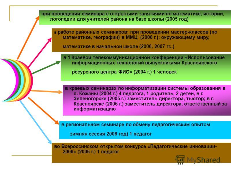 в работе районных семинаров; при проведении мастер-классов (по математике, географии) в ММЦ (2006 г.); окружающему миру, математике в начальной школе (2006, 2007 гг..) в краевых семинарах по информатизации системы образования в п. Кожаны (2004 г.) 4