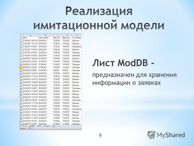 9 Лист ModDB - предназначен для хранения информации о заявках