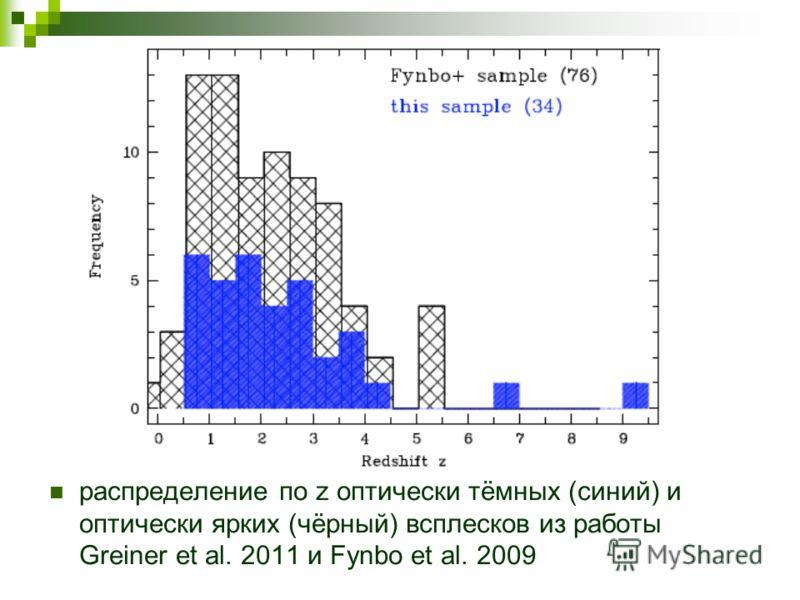 распределение по z оптически тёмных (синий) и оптически ярких (чёрный) всплесков из работы Greiner et al. 2011 и Fynbo et al. 2009