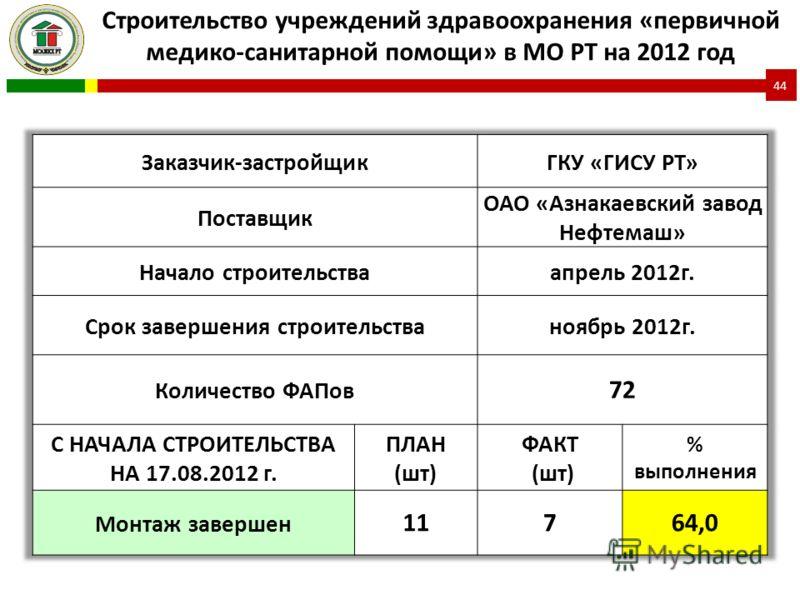 Строительство учреждений здравоохранения «первичной медико-санитарной помощи» в МО РТ на 2012 год 44