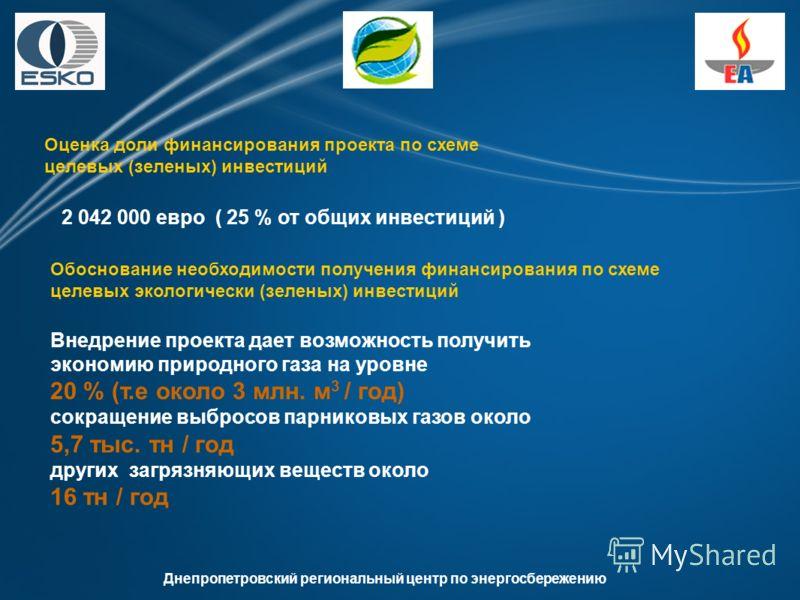 Днепропетровский региональный центр по энергосбережению Оценка доли финансирования проекта по схеме целевых (зеленых) инвестиций 2 042 000 евро ( 25 % от общих инвестиций ) Обоснование необходимости получения финансирования по схеме целевых экологиче