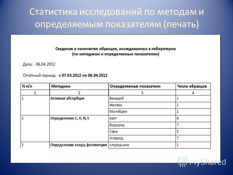 Статистика исследований по методам и определяемым показателям (печать)