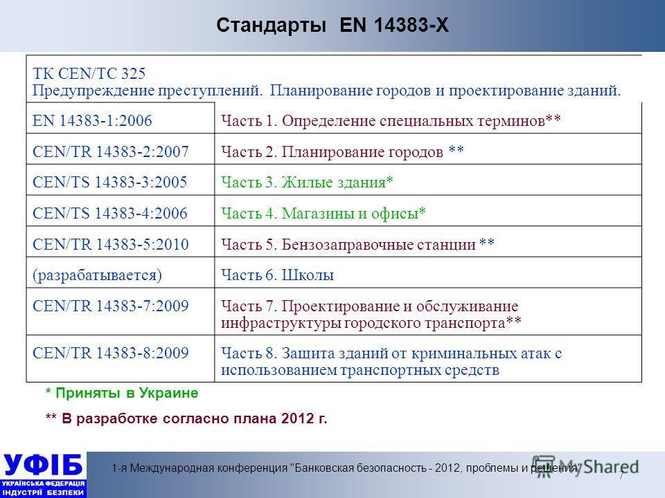 7 1-я Международная конференция